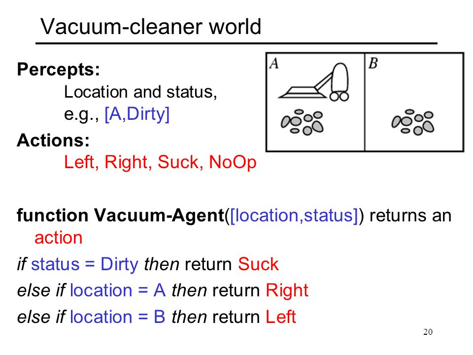 Vacuum-cleaner world Percepts: Location and status, e.g., [A,Dirty]